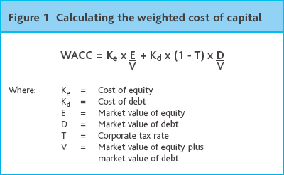 wacc calculation using book values We look at how to compute the right discount rate to use in a discounted cash flow (dcf) analysis to calculate wacc just looking at the book value is close enough t = corporate tax rate.